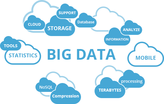 2nd International Conference on Big Data and Education (ICBDE 2019)